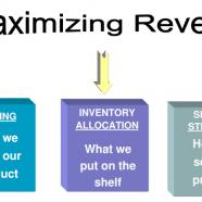 Maximizing Revenue in Hospitality